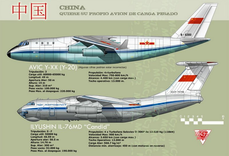 a comparison of aircraft